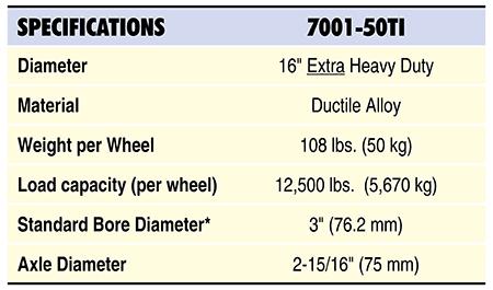 7001-50TI-indiv-table