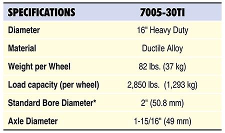 7005-30TI-indiv-table