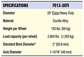7013-30TI Table