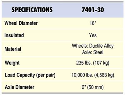 7401-30 Specs Table