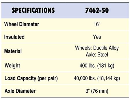 7462-50 Specs Table