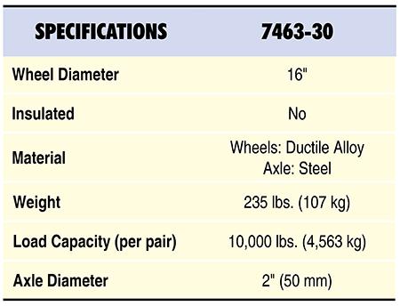 7463-30 Specs Table