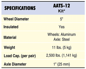 AATS-12 Specs Table