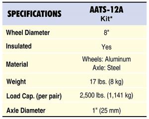 AATS-12A Specs Table