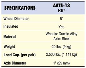 AATS-13 Specs Table