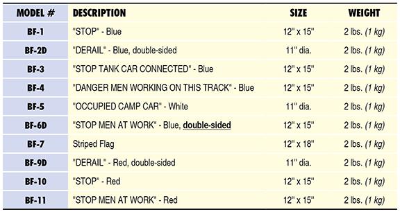 Nolan BF Flags Specs Table