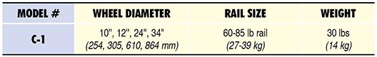 C-1 Specs Table