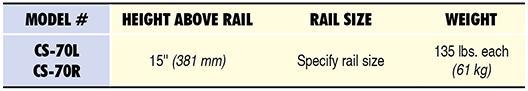 Nolan CS-70 Specs Table