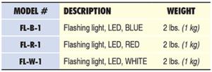 Nolan Flashing Lights Specs Table