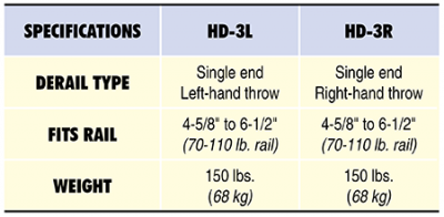 HD-3 Specs Table