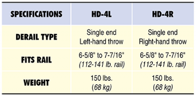 HD-4 Specs Table