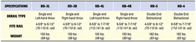 HD-series-comp-table