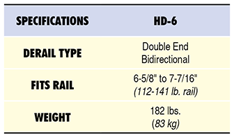 HD-6 Specs Table