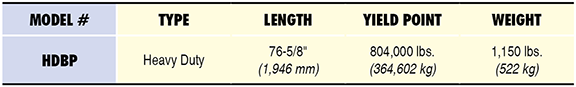 HDBP Specs Table