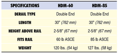 HDM Specs Table