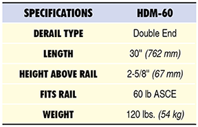 HDM60-indiv-table