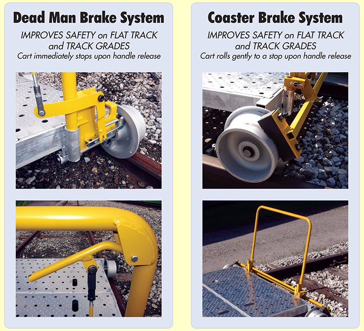 Optional Nolan Cart Brake Systems