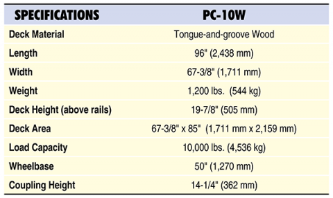 PC-10W Specs Table