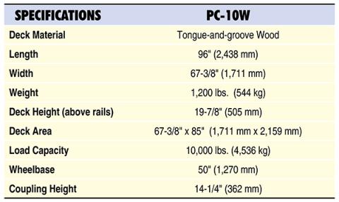 PC-10W Specs Table