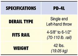 PD-4L Specs Table