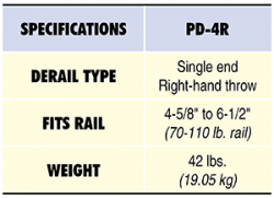 PD-4R Specs Table