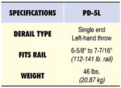 PD-5L Specs Table
