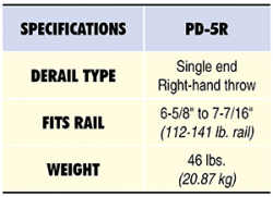 PD-5R Specs Table
