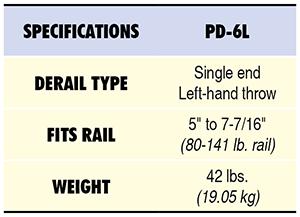 Nolan PD-6L Specs Table
