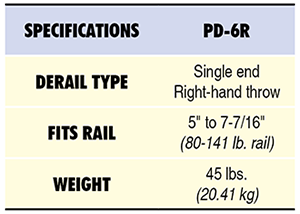 Nolan PD-6R Specs Table