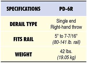 Nolan PD-6R Specs Table