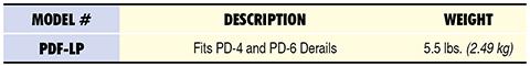 PDFLP-indiv-table