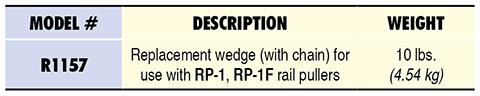 R1157 Specs Table