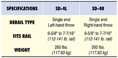 SD-4 Specs Table