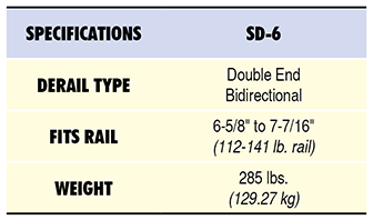 SD-6 Specs Table