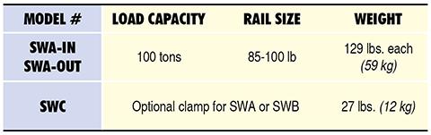 SWA-indiv-table