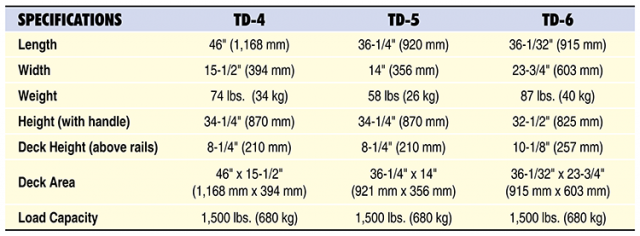 TD Specs Table
