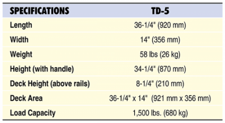 TD-5 Specs Table