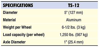 TS-12 Table