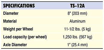 TS-12A Table