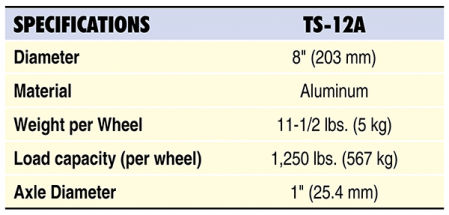 TS-12A Specs Table