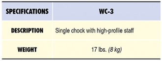 WC-3 Specs Table