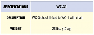 WC-31 Specs Table